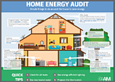 AMCG-Home Audit-Infographic-Resource Library Mockup